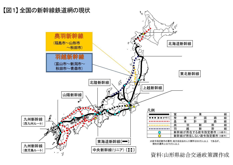 【図1】全国の新幹線鉄道網の現状