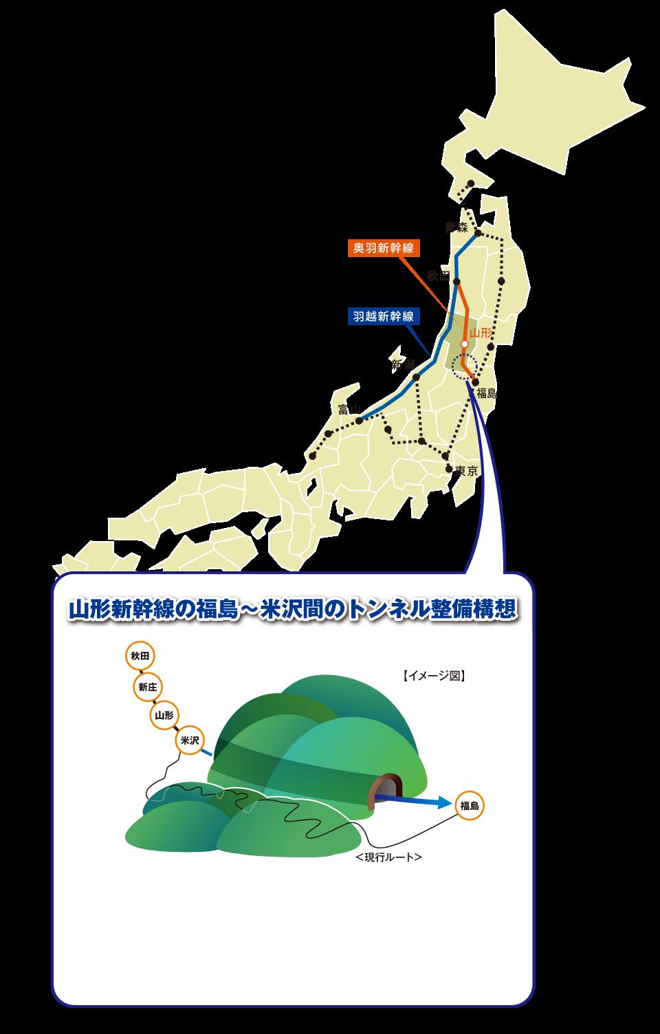 奥羽・羽越新幹線ルートイメージ